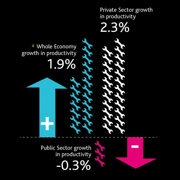 Infographics in Reading Berks
