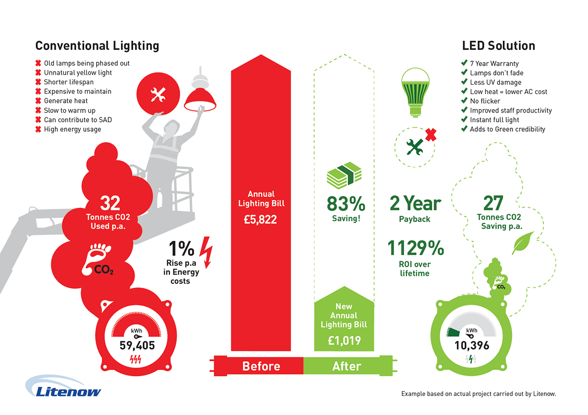 sme_infographic